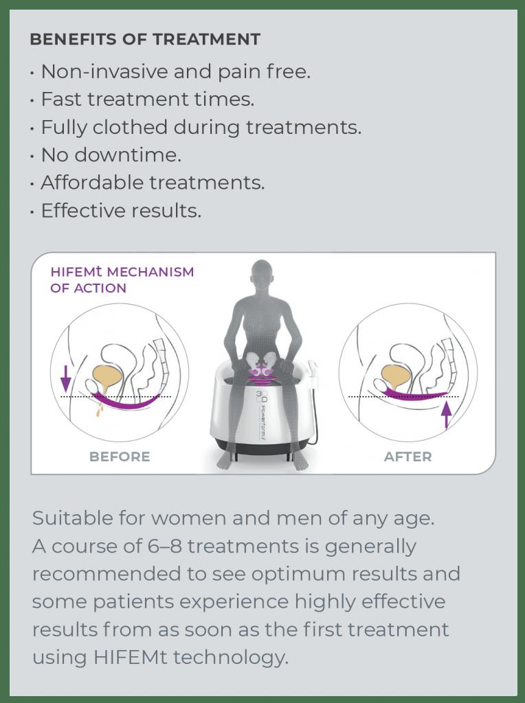 emsella power form pelvic floor treatment
